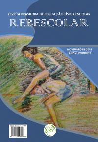 ANO IV – VOLUME II – NOVEMBRO 2018 <br>REVISTA BRASILEIRA DE EDUCAÇÃO FÍSICA ESCOLAR - REBESCOLAR